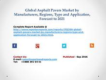 Asphalt Pavers Market by Manufacturers, Regions, Type and Application