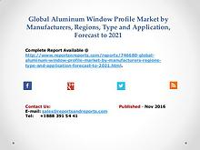 Aluminum Window Profile Market Size Analysis by North America, Europe