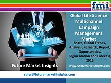 Life Science Multichannel Campaign Management Market Segments and For
