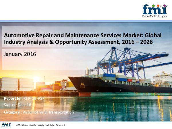 Research Automotive Repair and Maintenance Services Market