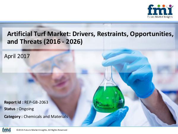 Artificial Turf Market : Growth, Demand
