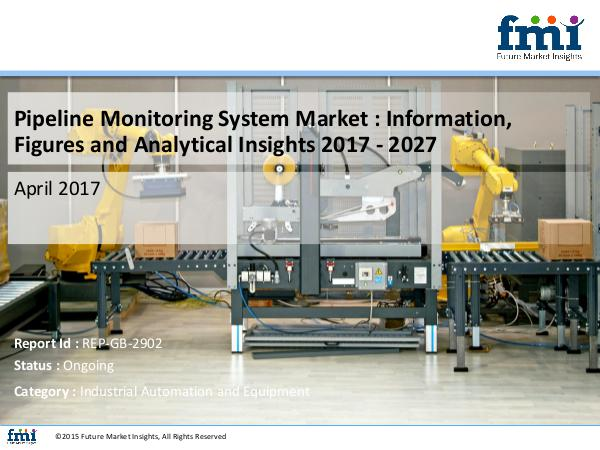 Research Pipeline Monitoring System Market : Drivers