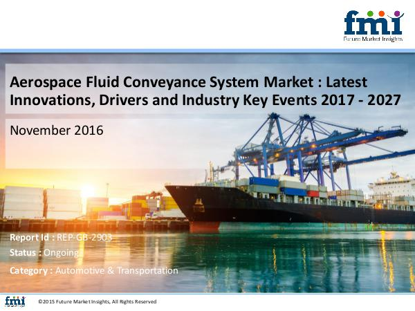 Research Aerospace Fluid Conveyance System Market