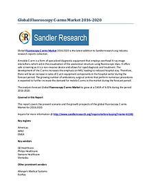 Fluoroscopy C-arms Market Research Analysis to 2020