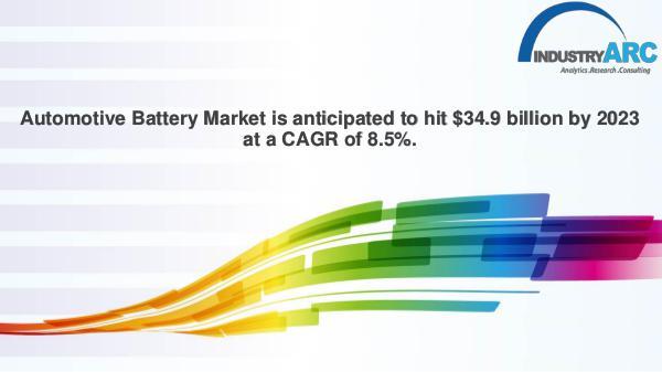 Automotive Battery Market Automotive Battery Market