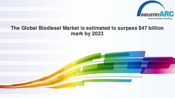 Biodiesel Market Biodiesel Market