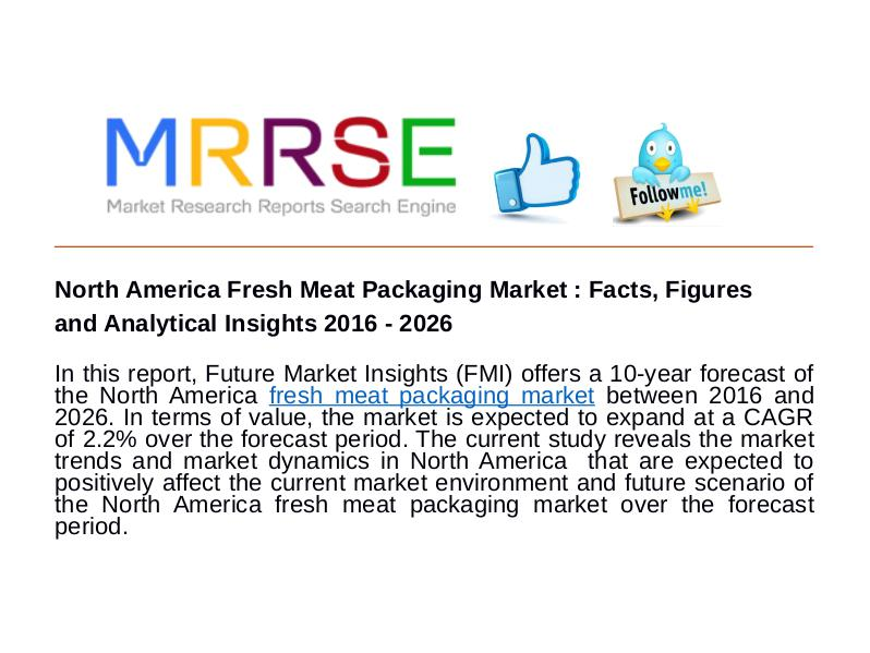 MRRSE North America Fresh Meat Packaging Market : Facts,
