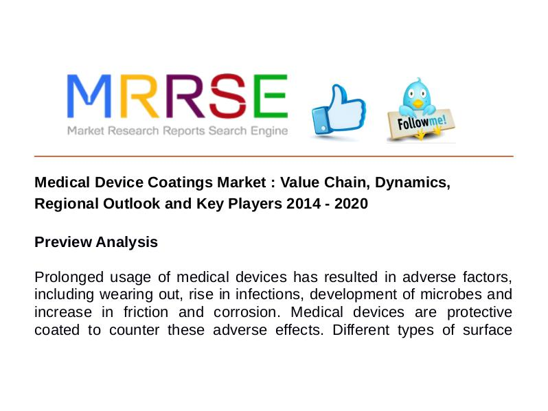Medical Device Coatings Market