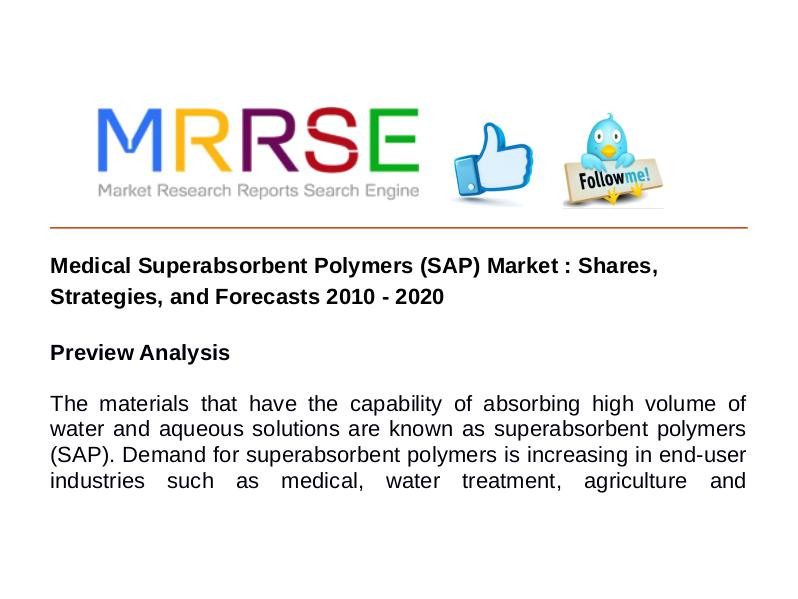 MRRSE Medical Superabsorbent Polymers (SAP) Market