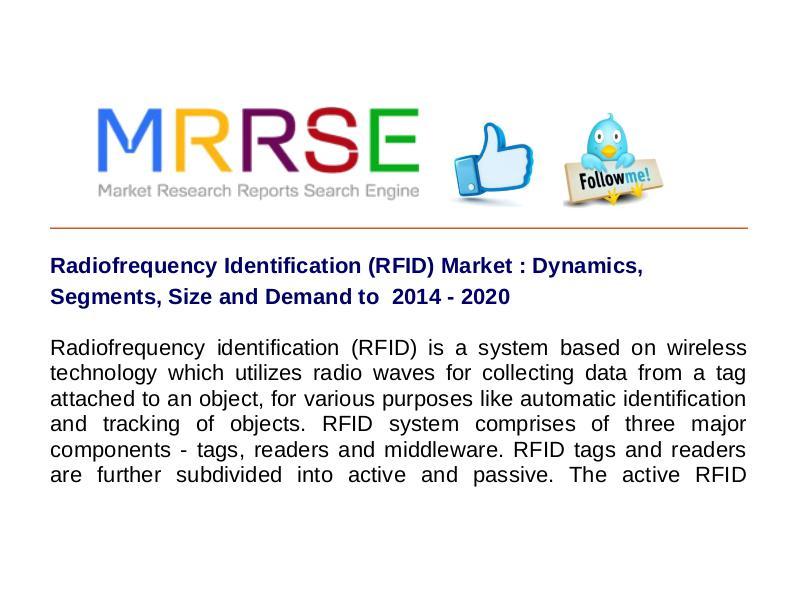 Radiofrequency Identification (RFID) Market