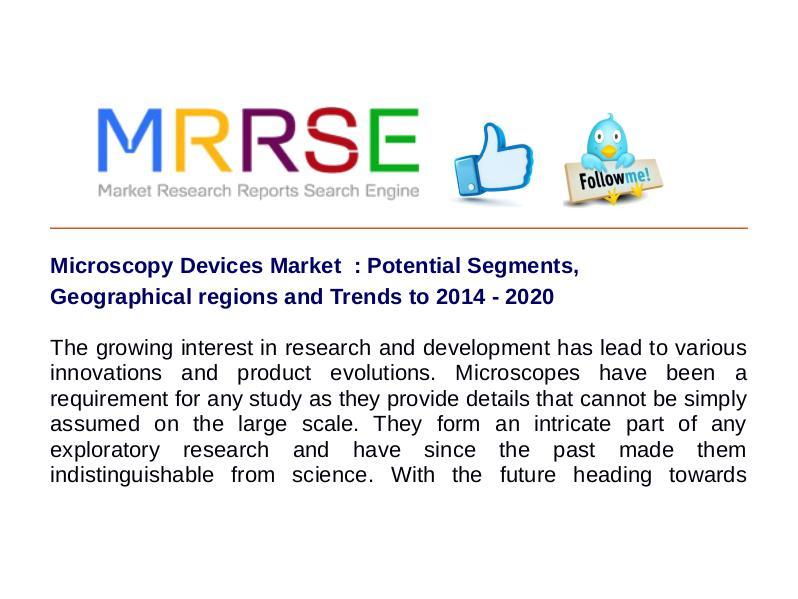 Microscopy Devices Market