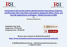 Composites in Oil & Gas Industry Market: Global Forecasts to 2021
