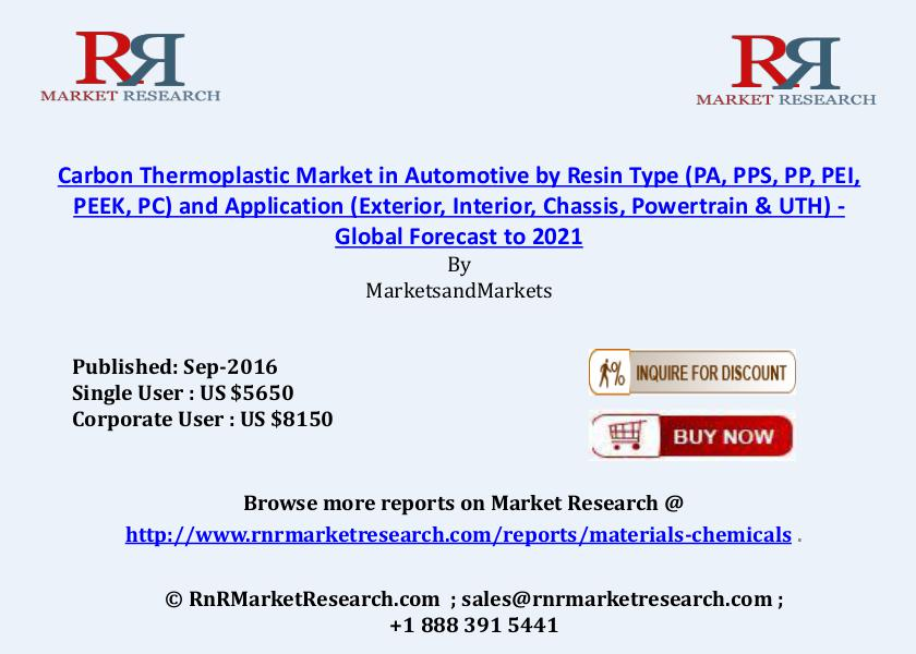 Carbon Thermoplastic Market Increasing 29.65% CAGR Sep 2016
