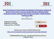 Waste Heat Recovery System Market: Global Forecasts to 2021