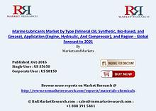 Marine Lubricants Market: Global Forecasts to 2021