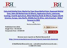 Fatty Acid Methyl Ester Market to Achieve 5.1% CAGR