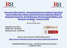 Non-woven Fabrics Market to Achieve 9.52% CAGR During Forecast Period