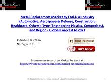 Metal Replacement Market Projected to Increase 9.2% CAGR by 2021