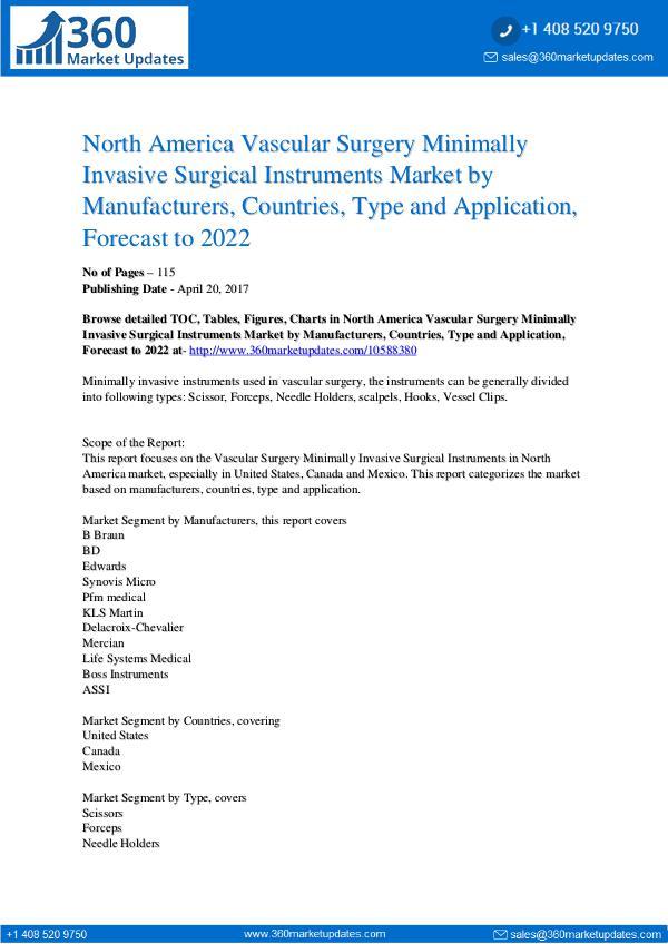 Vascular Surgery Minimally Invasive Surgical