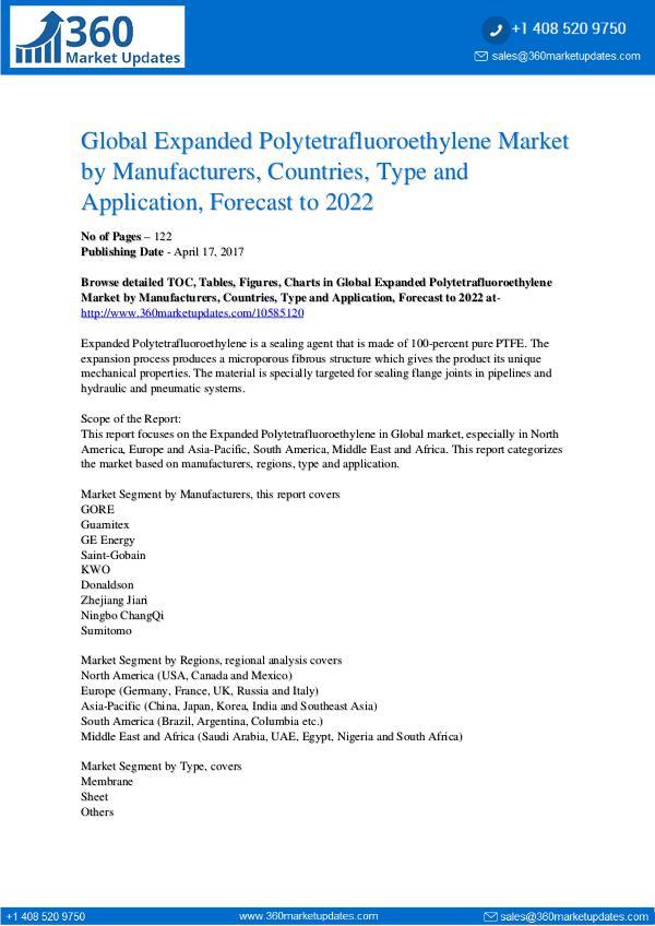 Expanded Polytetrafluoroethylene Market