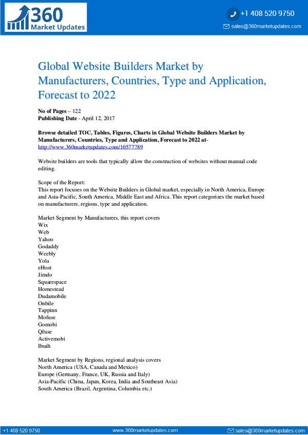 Reports- Website Builders Market