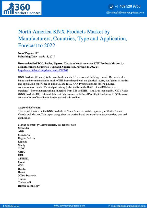 KNX Products Market