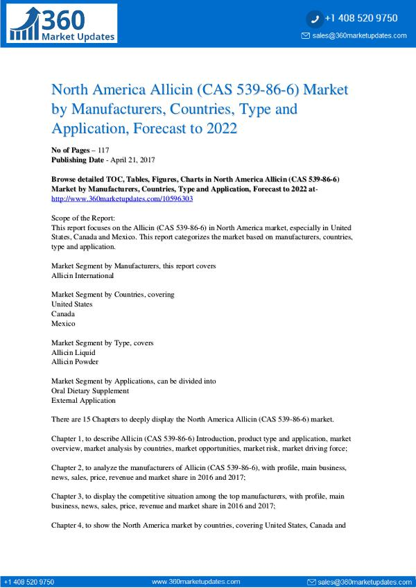 Allicin (CAS 539-86-6) Market