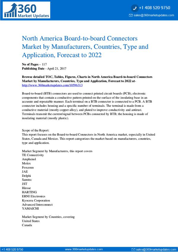 Board-to-board Connectors Market