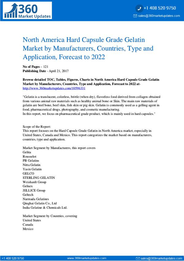 Hard Capsule Grade Gelatin Market