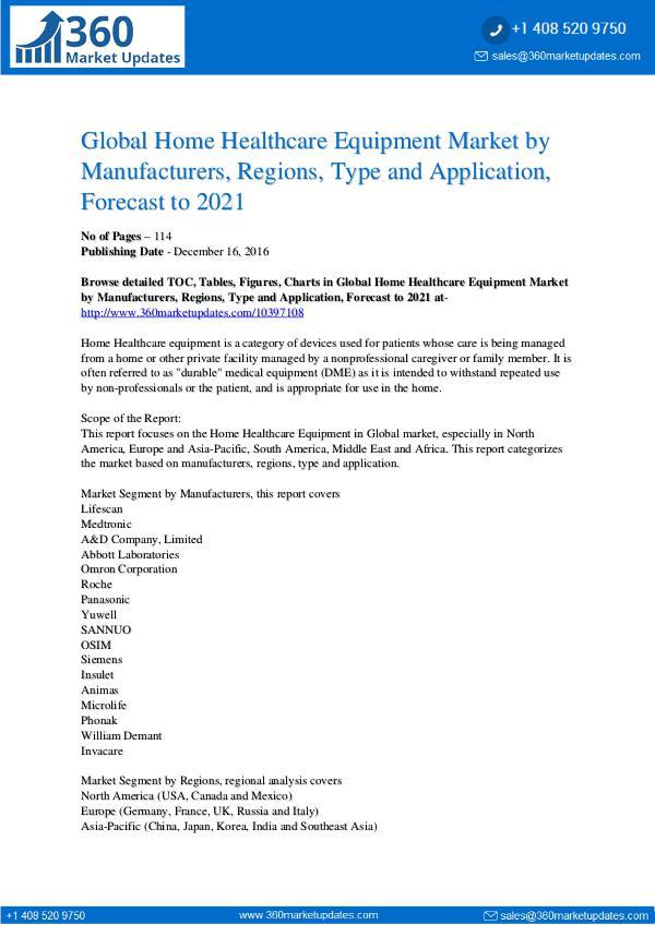 Reports- Home Healthcare Equipment Market