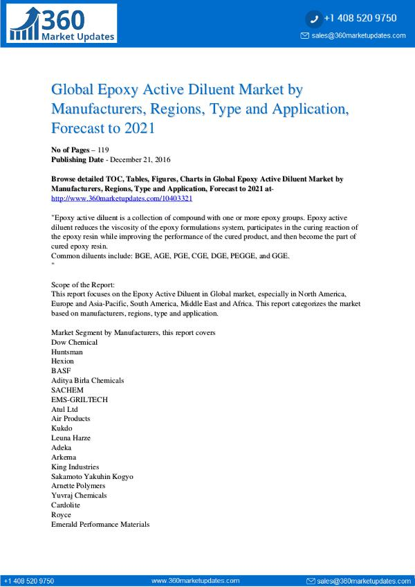Reports- Epoxy Active Diluent Market Growth