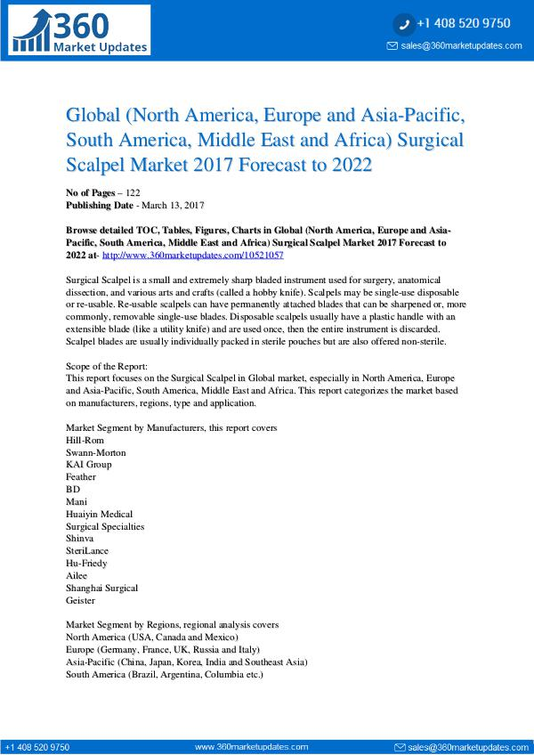 Surgical Scalpel Market Research