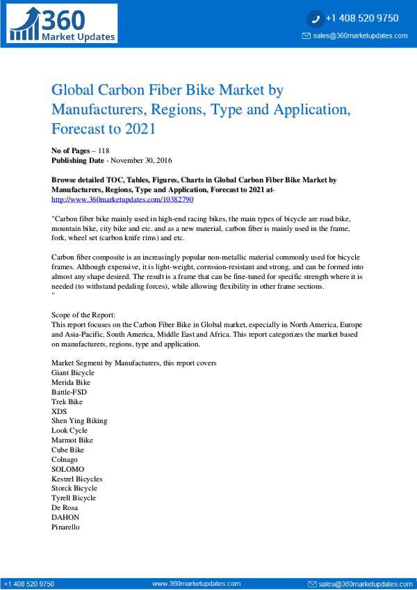 Reports- Carbon Fiber Bike Market Research
