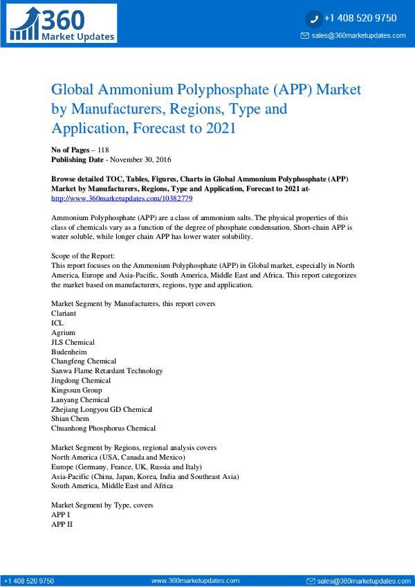 Ammonium Polyphosphate Market Development