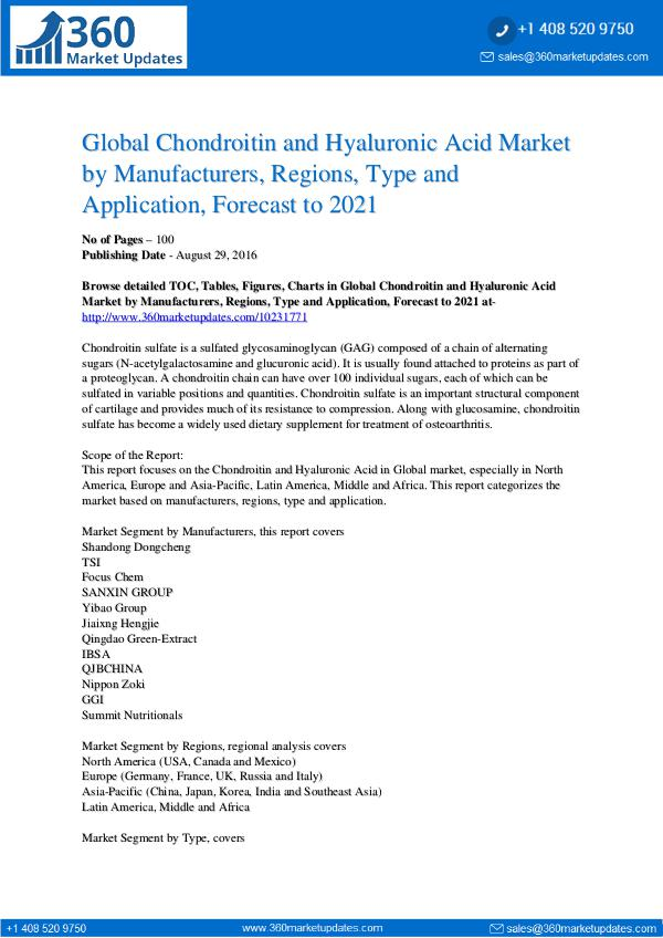 Chondroitin and Hyaluronic Acid Market