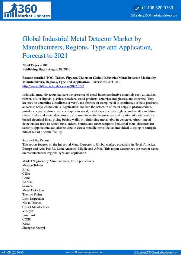 Industrial Metal Detector Market Segmentation