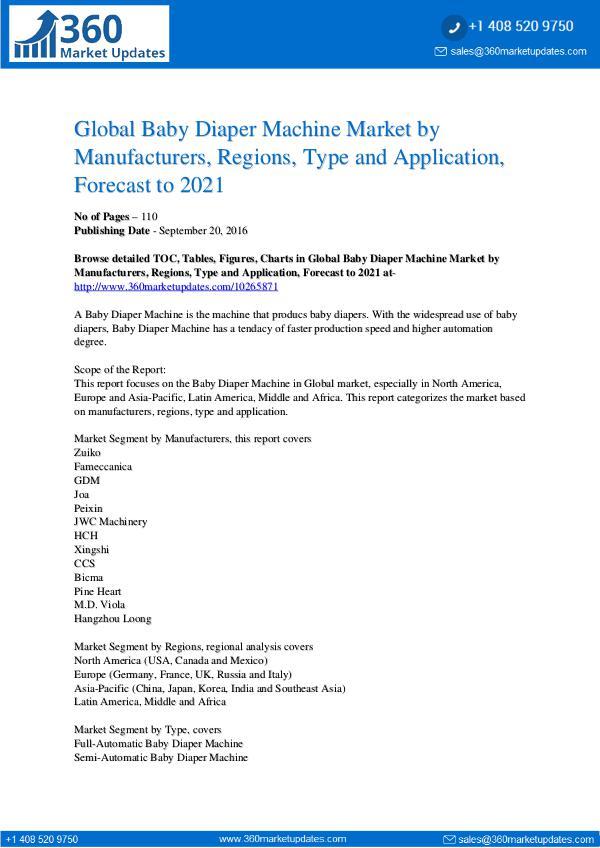 Baby Diaper Machine Market Research