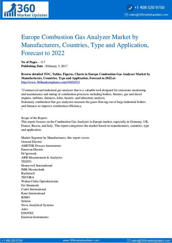Combustion Gas Analyzer Market Analysis