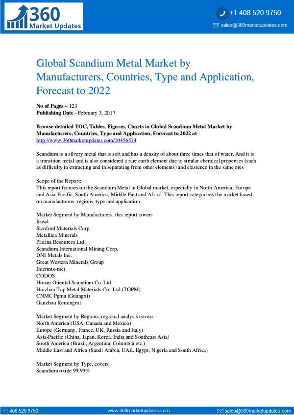 Reports- Scandium Metal Market