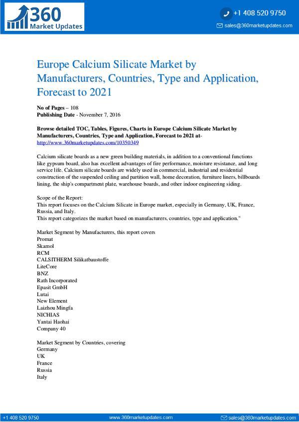 Calcium Silicate Market Research