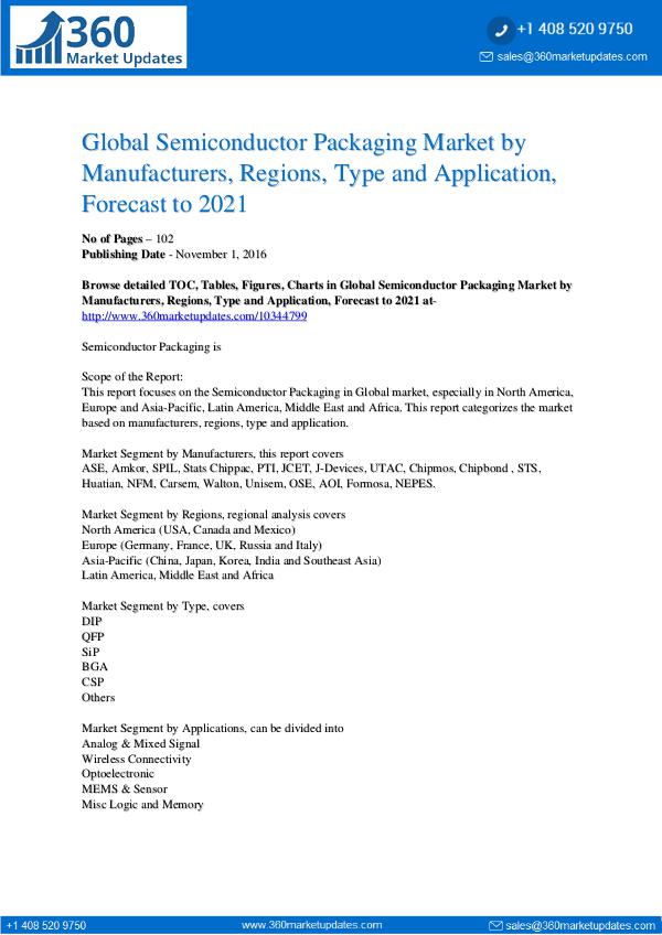 Reports- Semiconductor Packaging Market
