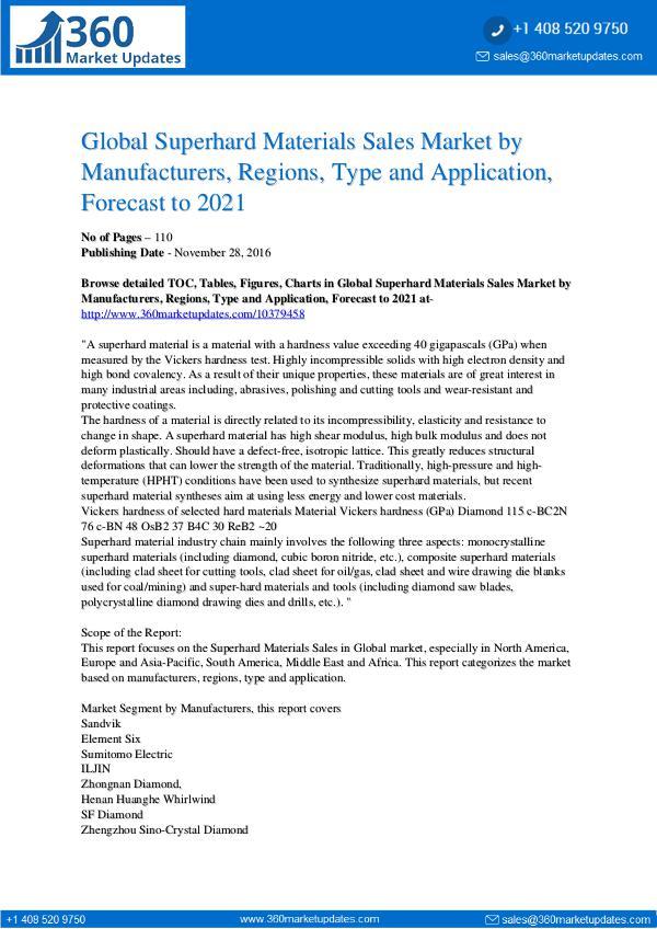Superhard Materials Market Outlook 2021