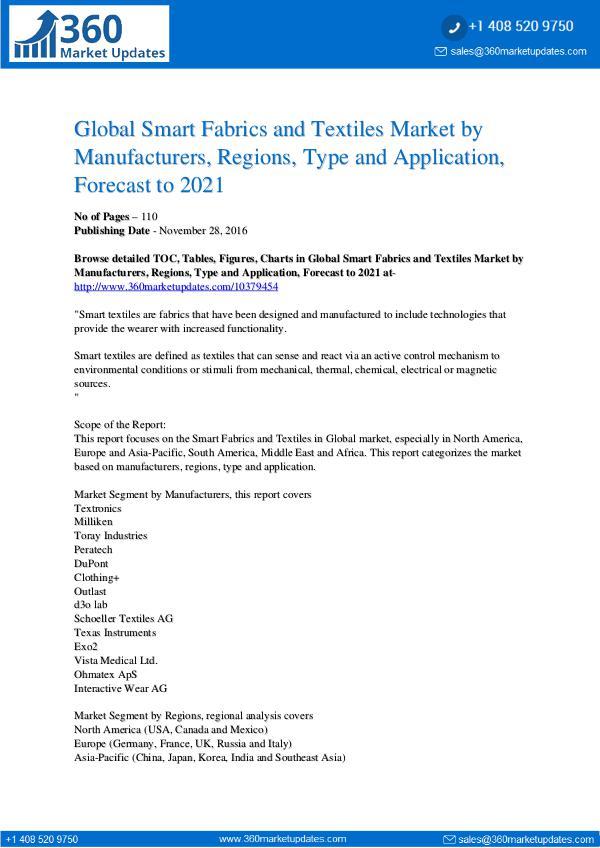 Smart Fabrics and Textiles Market