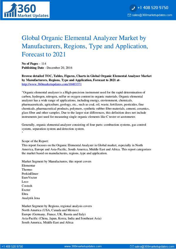 Organic Elemental Analyzer Market