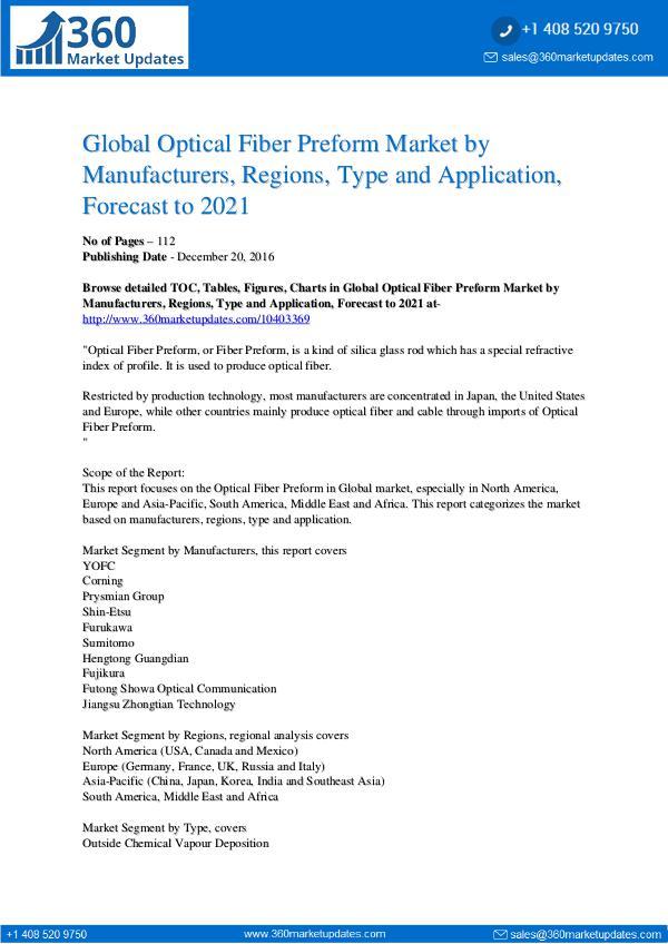 Reports- Optical Fiber Preform Market Development