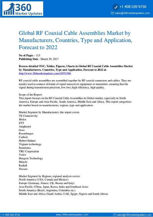 RF Coaxial Cable Assemblies Market