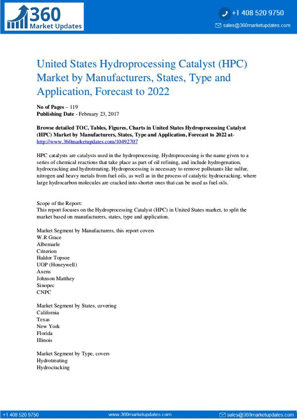 Hydroprocessing Catalyst (HPC) Market