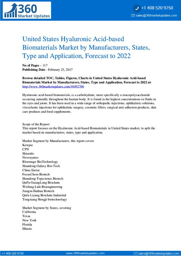 Reports- Hyaluronic Acid-based Biomaterials Market