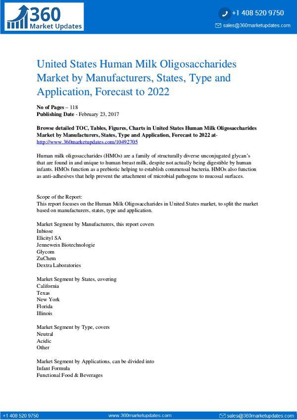 Reports- Human Milk Oligosaccharides Market