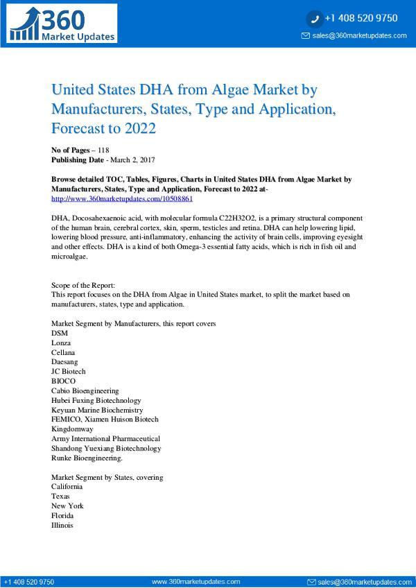 DHA from Algae Market Growth Analysis